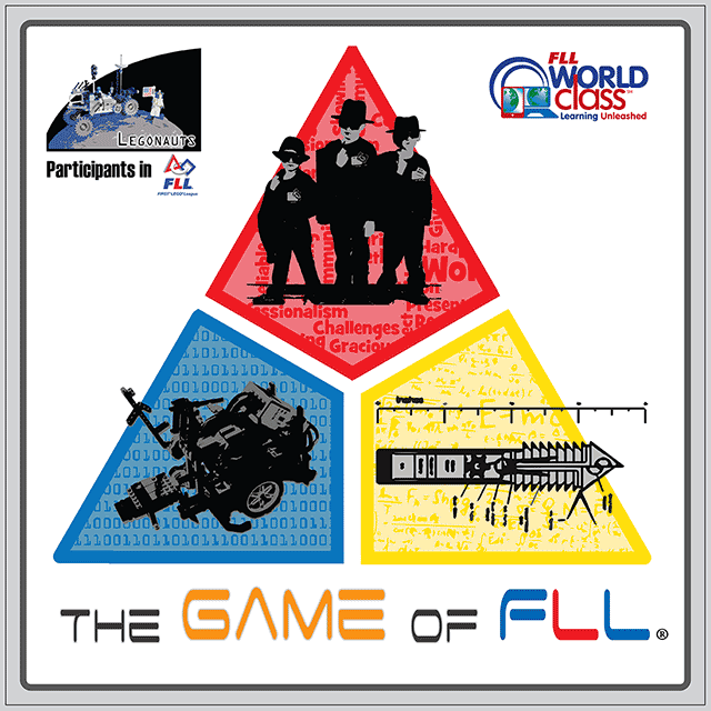 GameOfFLLboxCover